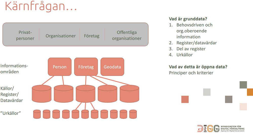 illustration öppna data nätverk
